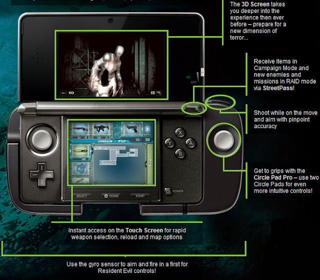 Resident Evil Revelations 3DS controls
